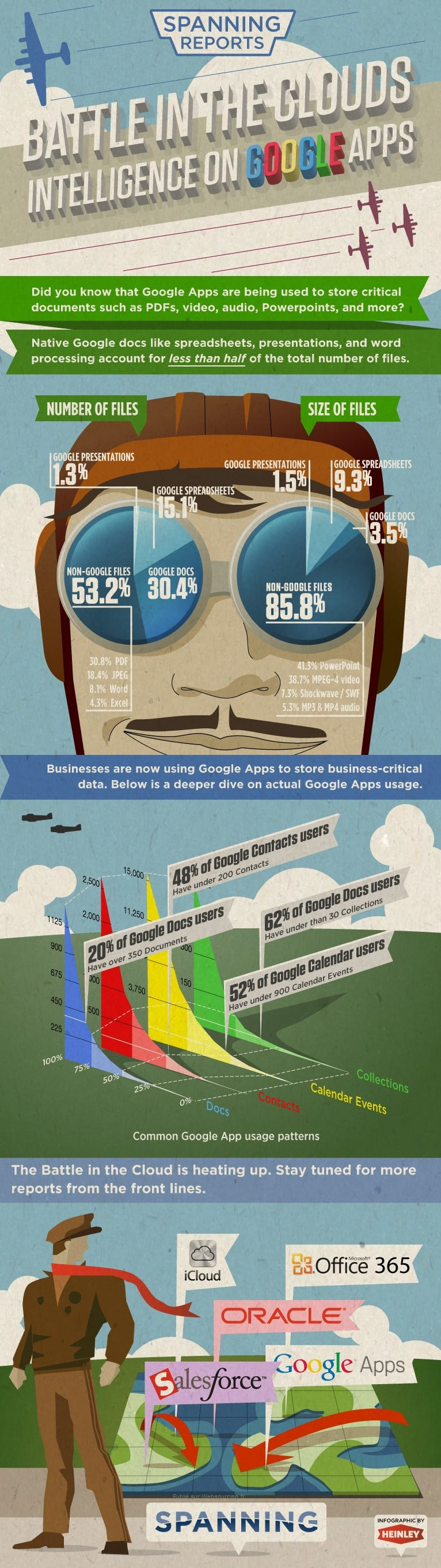 infographie-google-apps